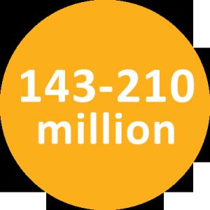 143million-circle